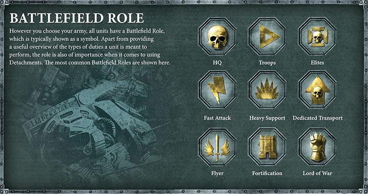 Warhammer 40k Battlefield Role